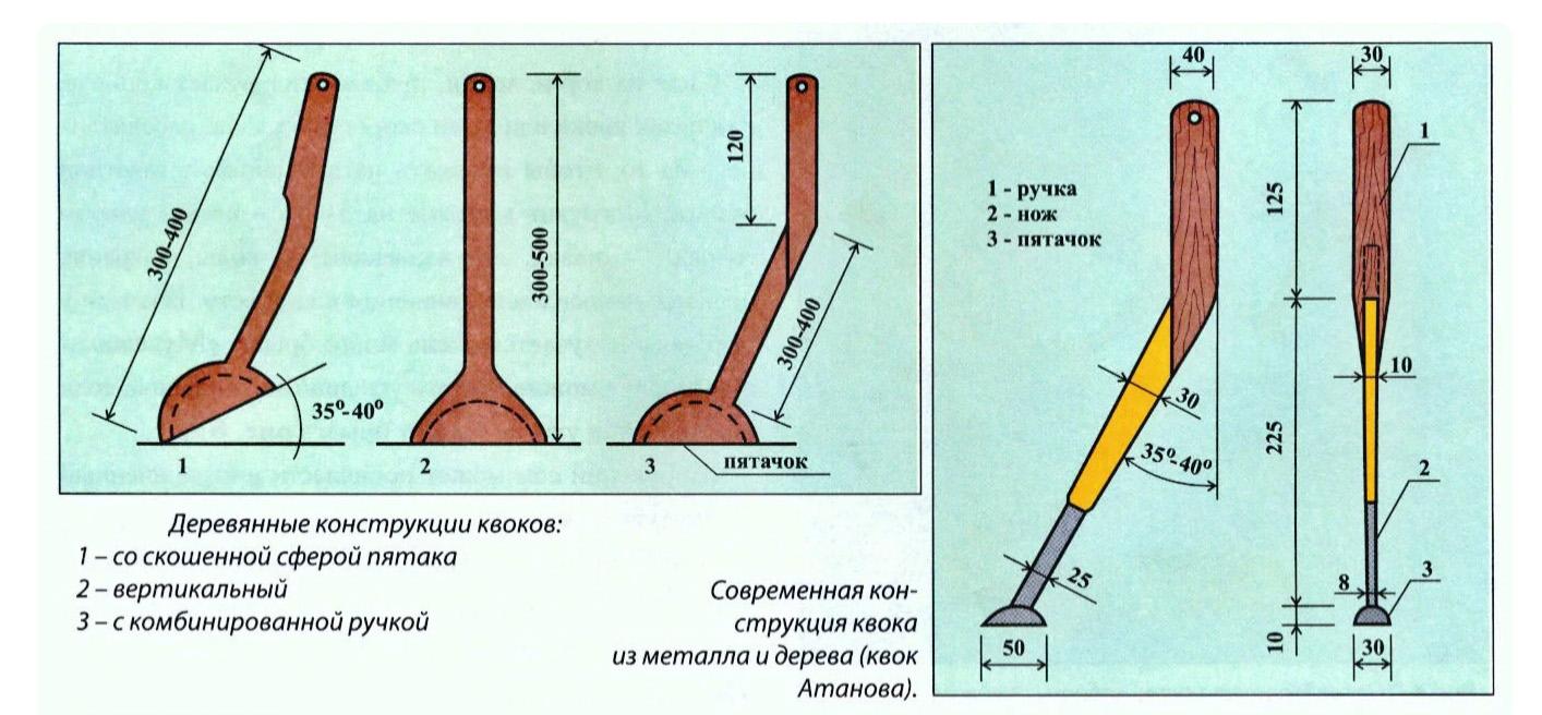 Схема квока