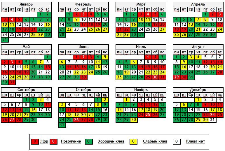 Лунный календарь рыбака