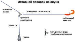 Отводной поводок на окуня - схема